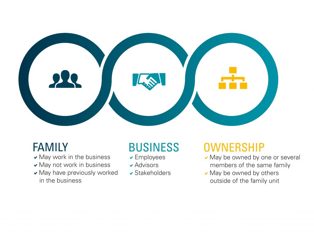 Business infographics. Timeline with with 3 options, circles.