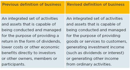 Definition of Business table